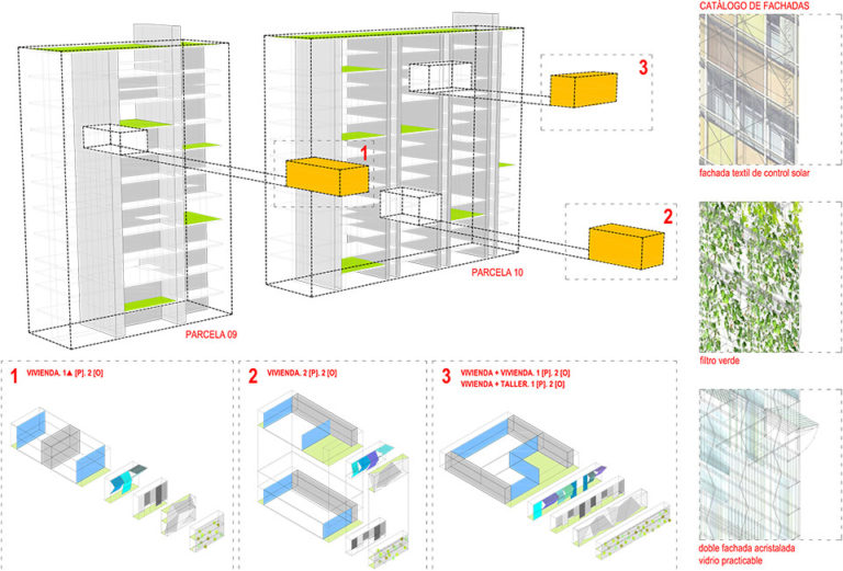 ECO-TECHNO-LOGICAL city 3, Ecosistema Urbano