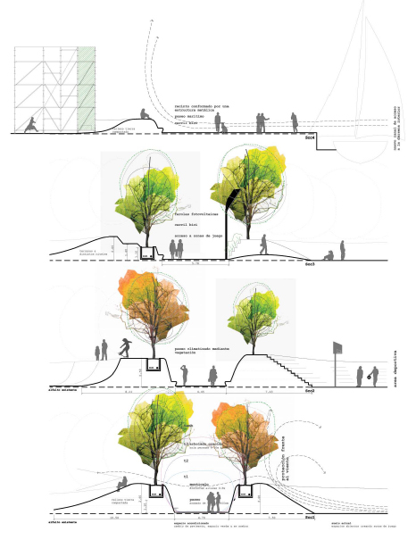 America's Cup Temporary Public Space by Ecosistema Urbano, comfortable public space