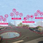 Diagram, DREAMHAMAR, hamar, norway, ecosistema urbano
