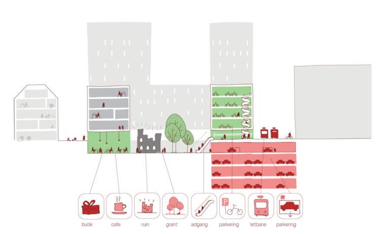 Diagram 4, Odense street remodeling strategy, ecosistema urbano
