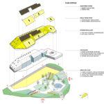 Building diagram, plaza ecopolis, ecosistema urbano