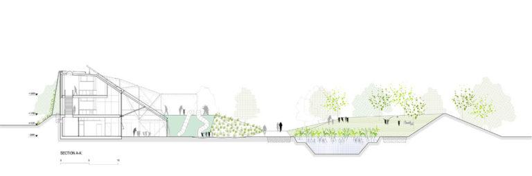 Section, plaza ecopolis, ecosistema urbano