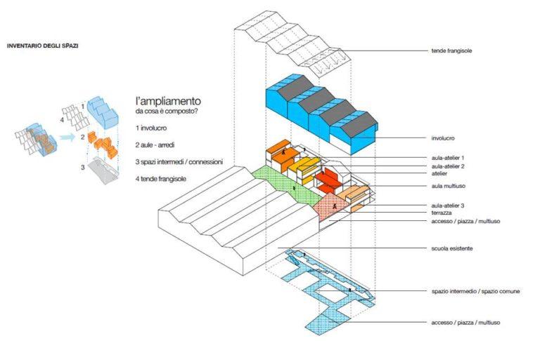 REGGIO-CHILDREN-SCHOOL-ISOMETRIC, Ecosistema Urbano