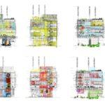 Cross section, Ecological Reconfiguration of an urban center, Philadelphia by Ecosistema Urbano, USA