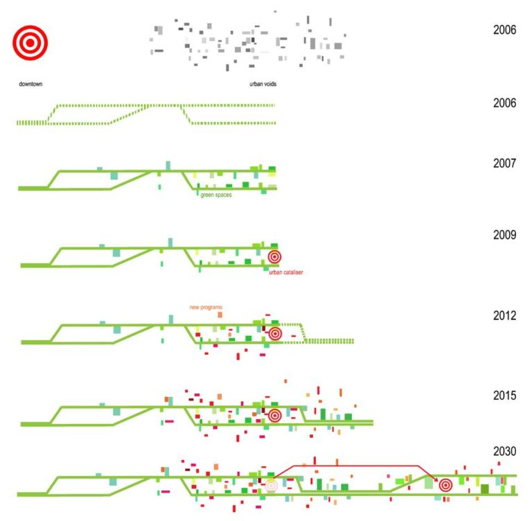 Time diagram 2, Plan, What if Philadelphia by Ecosistema Urbano, USA