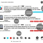 Local In, What if cities, civic engagement, interactive place, ecosistema urbano