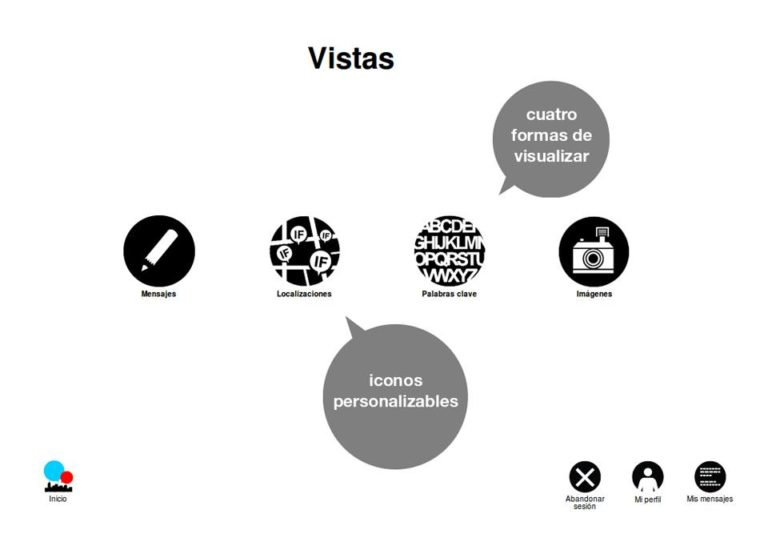 Local In, What if cities, digital layer, ecosistema urbano