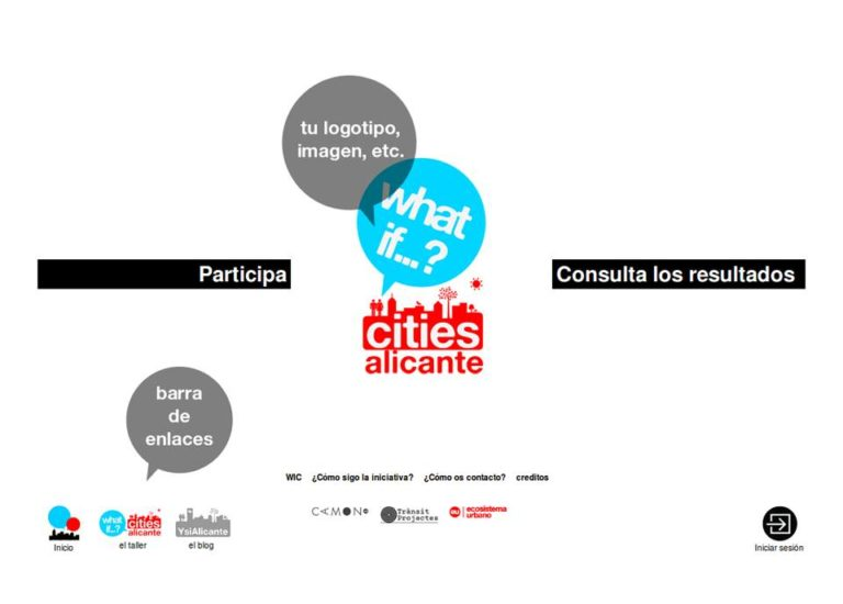 Local In, What if cities, physical-digital interaction, digital layer, ecosistema urbano