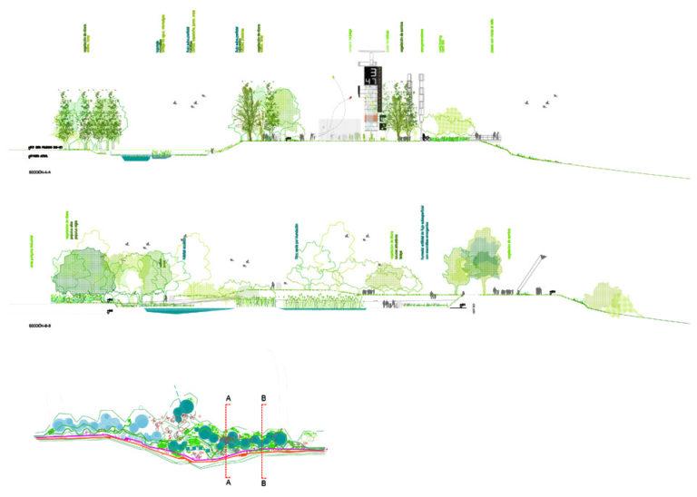 Rain Water Park, Meco, Ecosistema Urbano, Sustainable city, natural integration, climate change adaptation