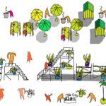 Economy + Development, MASTER PLAN FOR KOKKEDAL, Ecosistema urbano