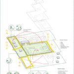 Phases, GELLERUP GROR LANDSCAPE AND URBAN REVITALIZATION, Ecosistema Urbano.