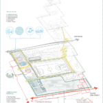 Phases 3, GELLERUP GROR LANDSCAPE AND URBAN REVITALIZATION, Ecosistema Urbano.