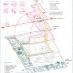 Phases 4, GELLERUP GROR LANDSCAPE AND URBAN REVITALIZATION, Ecosistema Urbano.