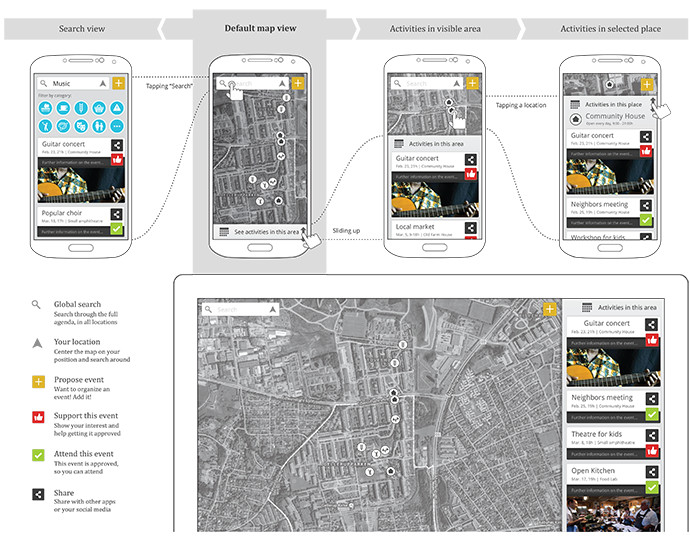 App 2, GELLERUP GROR LANDSCAPE AND URBAN REVITALIZATION, Ecosistema Urbano.