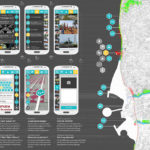 App, Waterfront transformation for the city of libreville, Ecosistema Urbano, GABON