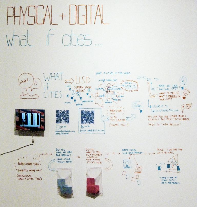 Physical + Digital, Formula X Exhibition at DAZ by Ecosistema Urbano