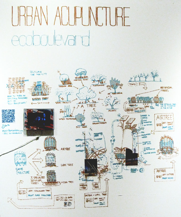 Urban Acupuncture, Formula X Exhibition at DAZ by Ecosistema Urbano