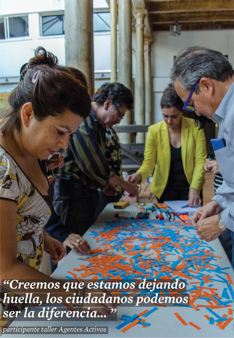 Tegucigalpa - Civil Engagement - Activity - Ecosistema Urbano