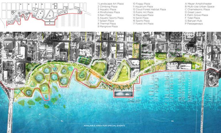 Open Shore - West Palm Beach