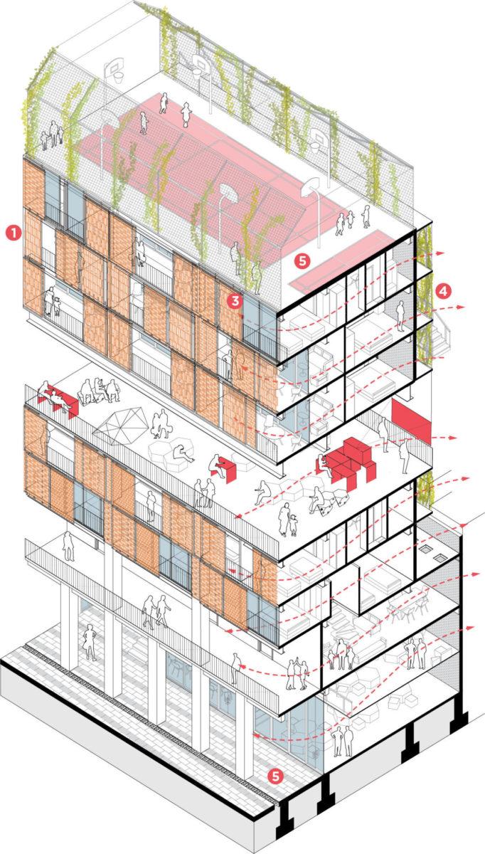 Axo Febres Cordero Building by Ecosistema Urbano